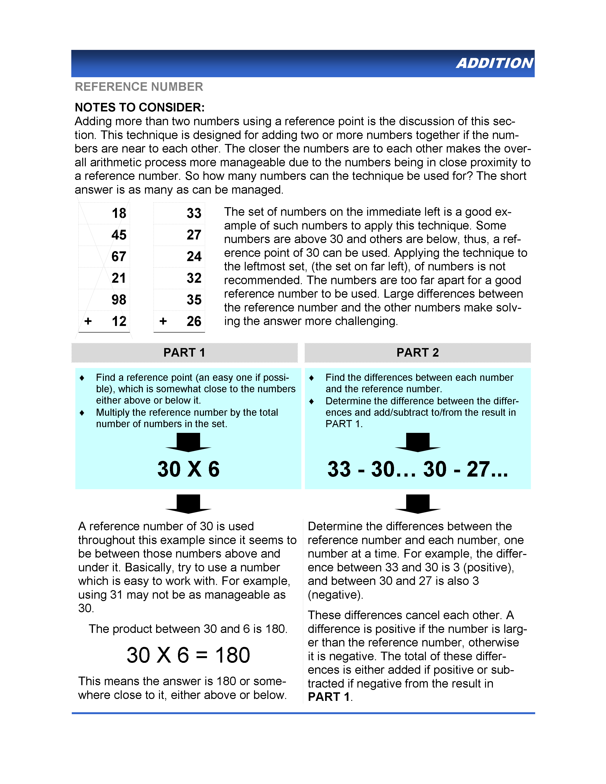 Addition-Notes